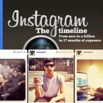 4 Easy Tips to Use Instagram for Marketing