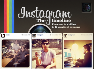 Instagram-The-Timeline