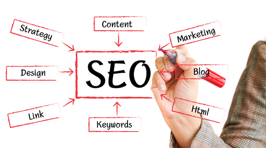 Best-SEO-Practices