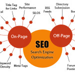 3 Things to Think About When Outsourcing Your SEO