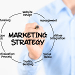 Using Marketing To Increase Your Sales