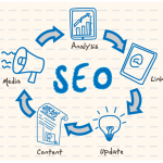 SEO Tricks for Your New Blog