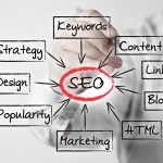 Is Your SEO Marketing Working For You?