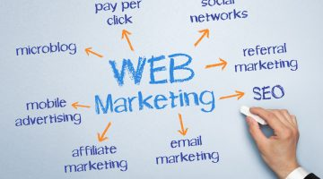 Everywhere You Should Be Marketing Online
